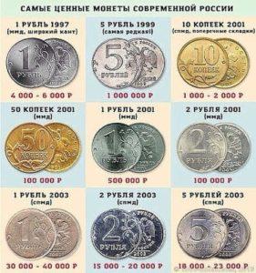 Те, у кого остались монеты СССР, могут стать миллионерами...