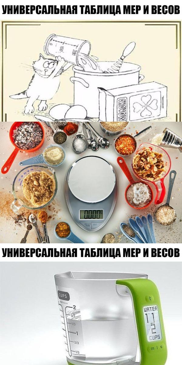 Универсальная таблица мер и весов. Сохраняйте себе, готовьте с удовольствием!